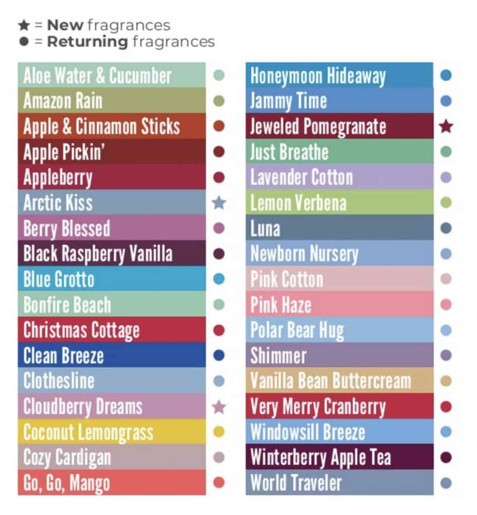 New Scentsy UK Pods